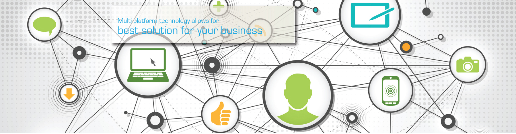 CCB Credit Services multi-platform technology provides the best solution for a variety of businesses.